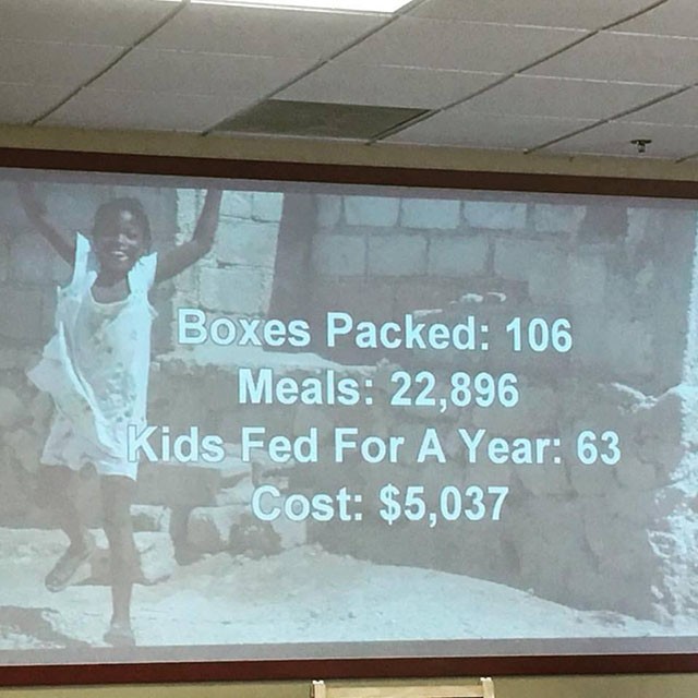 Feed My Starving Children Statistics